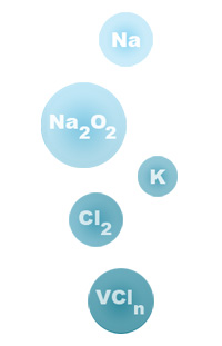 graphic of chemical names